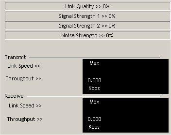 Andamento del segnale ricevuto dalla chiavetta Usb wireless WiFi