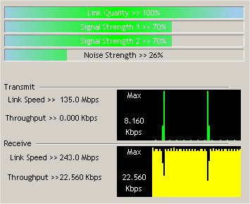 Qualità del segnale Wi-Fi