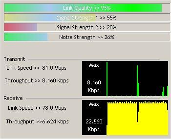Qualità del segnale radio WiFi ricevuto